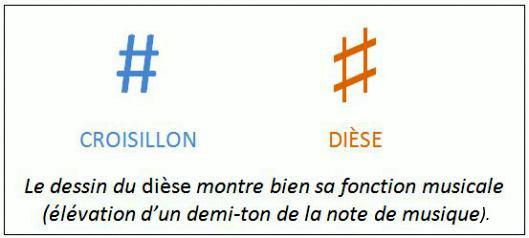 croisillon-diese2-png